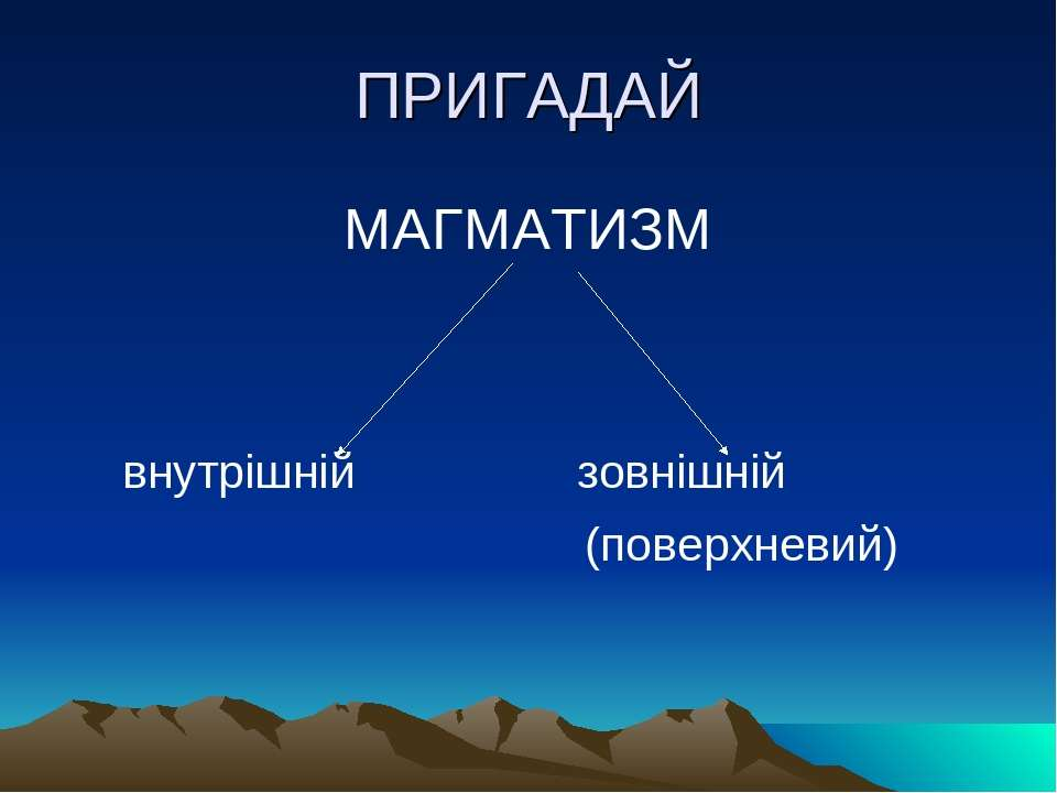 ПРИГАДАЙ МАГМАТИЗМ внутрішній зовнішній (поверхневий)