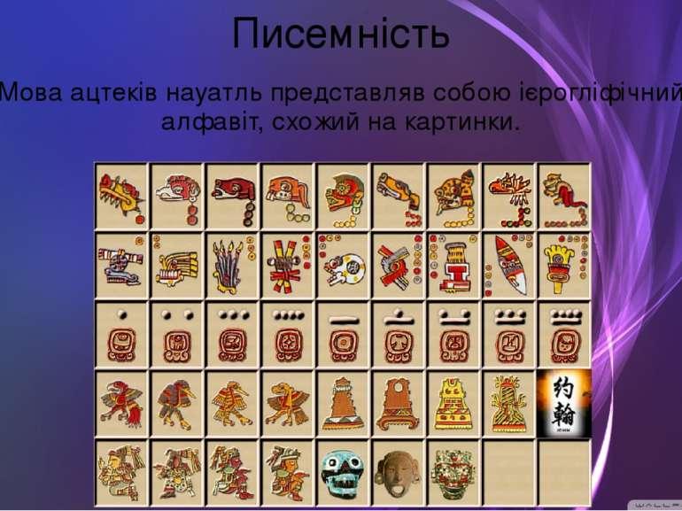Писемність Мова ацтеків науатль представляв собою ієрогліфічний алфавіт, схож...