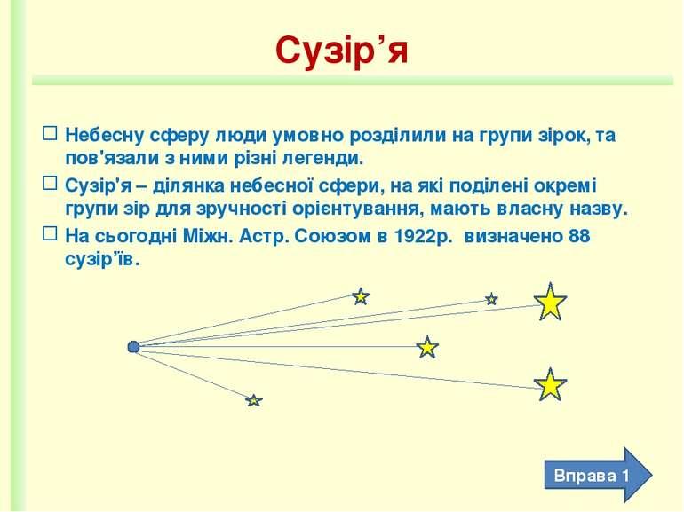 Сузір'я Небесну сферу люди умовно розділили на групи зірок, та пов'язали з ни...