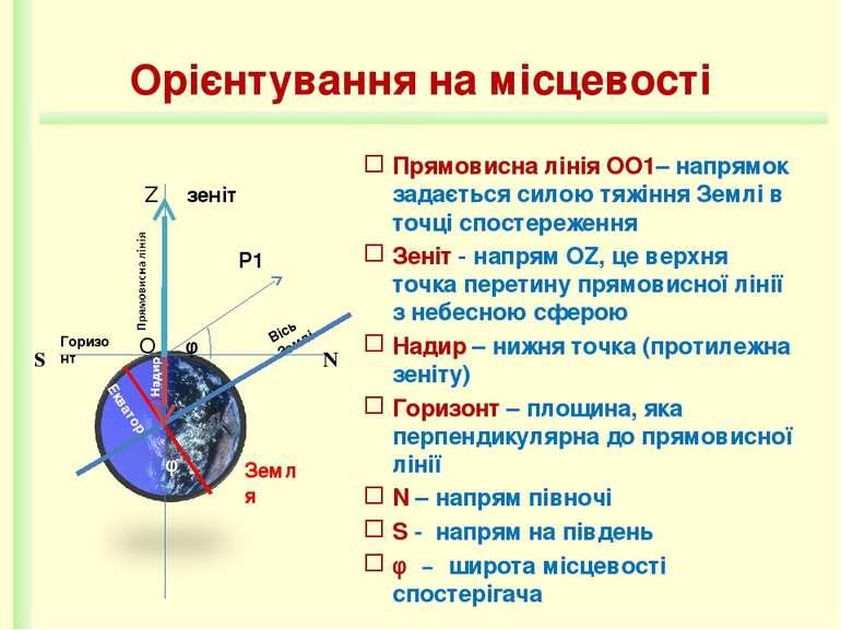 Орієнтування на місцевості Прямовисна лінія ОО1– напрямок задається силою тяж...