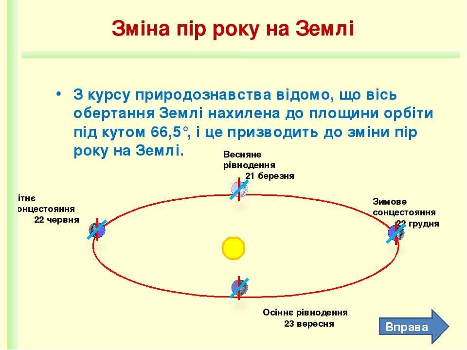 Зміна пір року на Землі З курсу природознавства відомо, що вісь обертання Зем...
