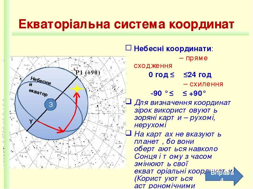 Екваторіальна система координат Небесні координати: α – пряме сходження 0 год...