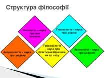 Структура філософії Онтологія – наука про все існуюче Гносеологія – наука про...