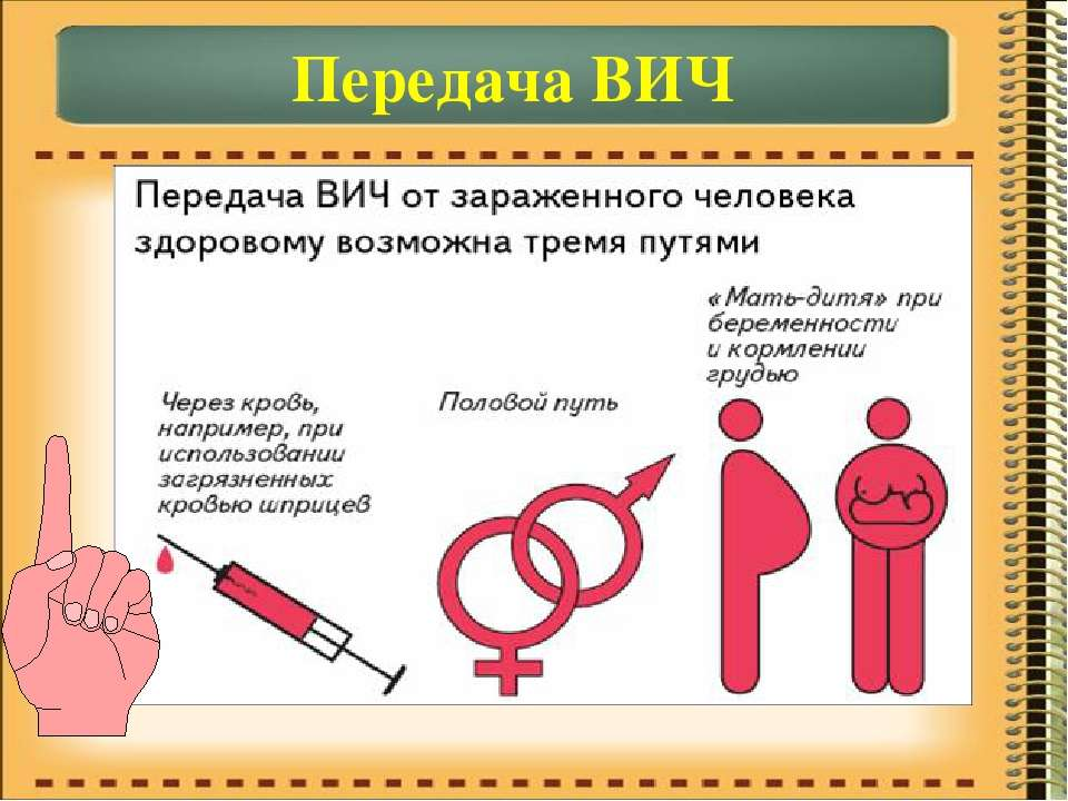 Передача ВИЧ