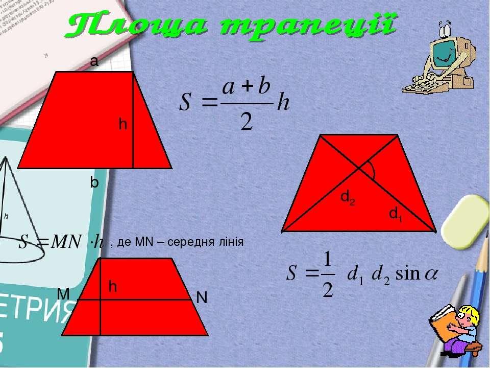 M h N h a b d1 d2 φ , де MN – середня лінія