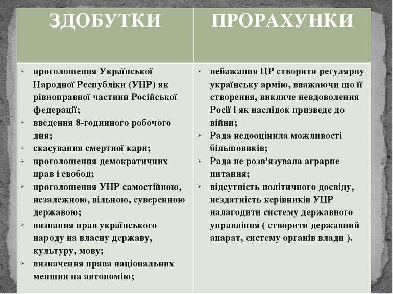 ЗДОБУТКИ  ПРОРАХУНКИ проголошенняУкраїнськоїНародноїРеспубліки(УНР) якрівноп...