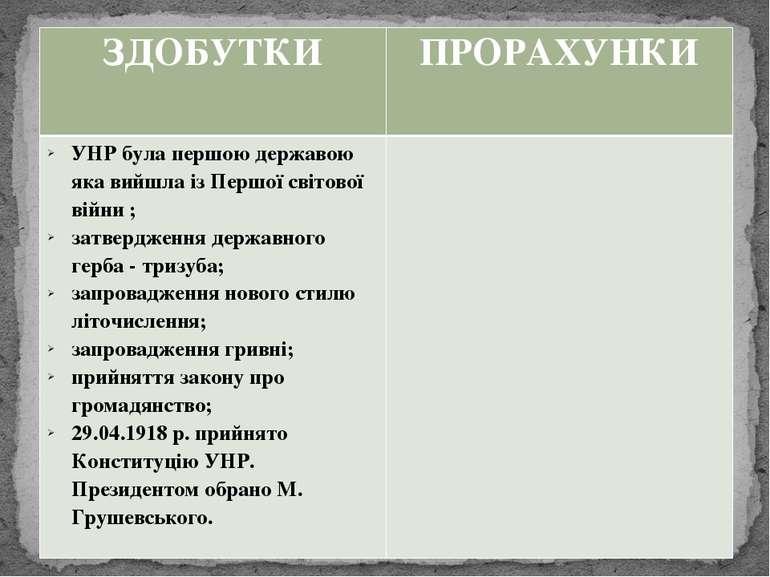 ЗДОБУТКИ  ПРОРАХУНКИ УНРбулапершоюдержавою якавийшлаізПершоїсвітовоївійни; з...
