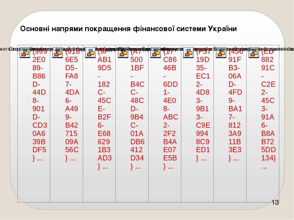 Основні напрями покращення фінансової системи України