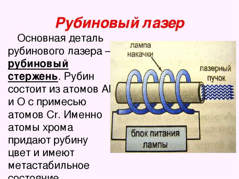 Рубиновый лазер Основная деталь рубинового лазера – рубиновый стержень. Рубин...