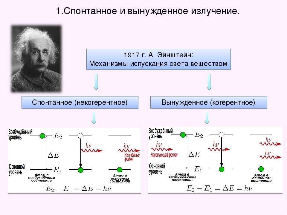 1.Спонтанное и вынужденное излучение. 1917 г. А. Эйнштейн: Механизмы испускан...