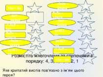 Розмістіть многочлени за степенями в порядку: 4, 3, 5, 7, 7, 2, 1 і Е х А 13а...