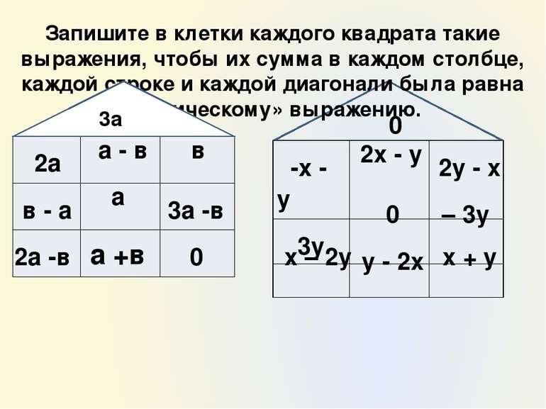 Розв'яжіть рівняння ( 23 + 3х) + (8х – 41) = 15 23 + 3х + 8х – 41 = 15 23 + 3...