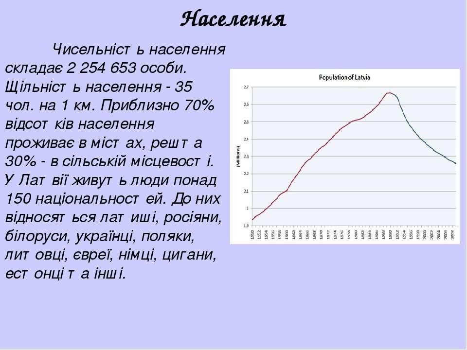 Населення Чисельність населення складає 2 254 653 особи. Щільність населення ...