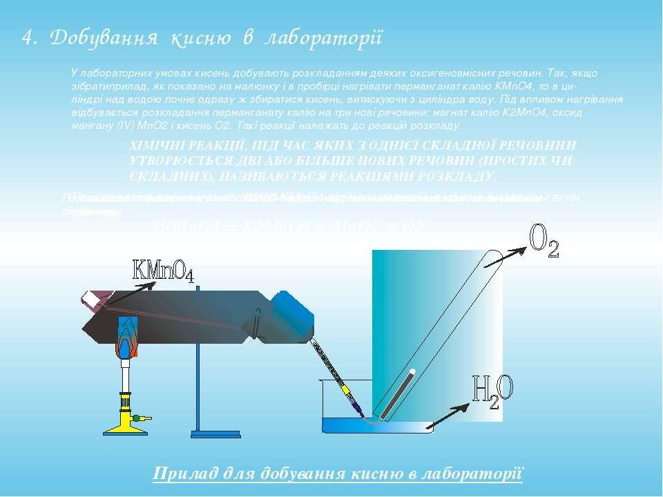 Прилад для добування кисню в лабораторії 4. Добування кисню в лабораторії У л...