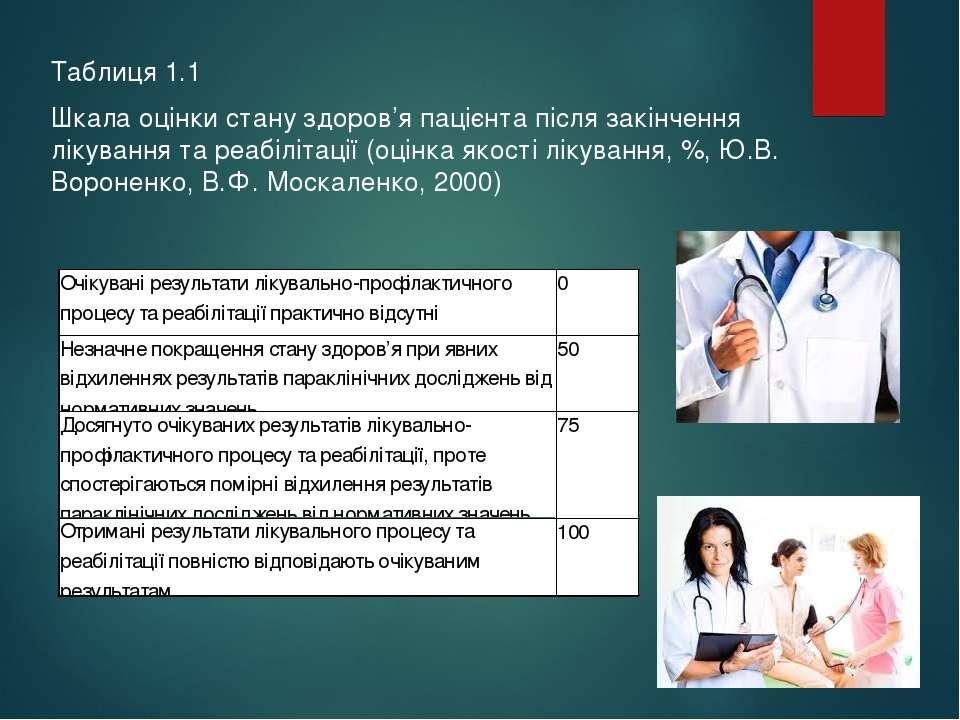 Таблиця 1.1 Шкала оцінки стану здоров'я пацієнта після закінчення лікування т...