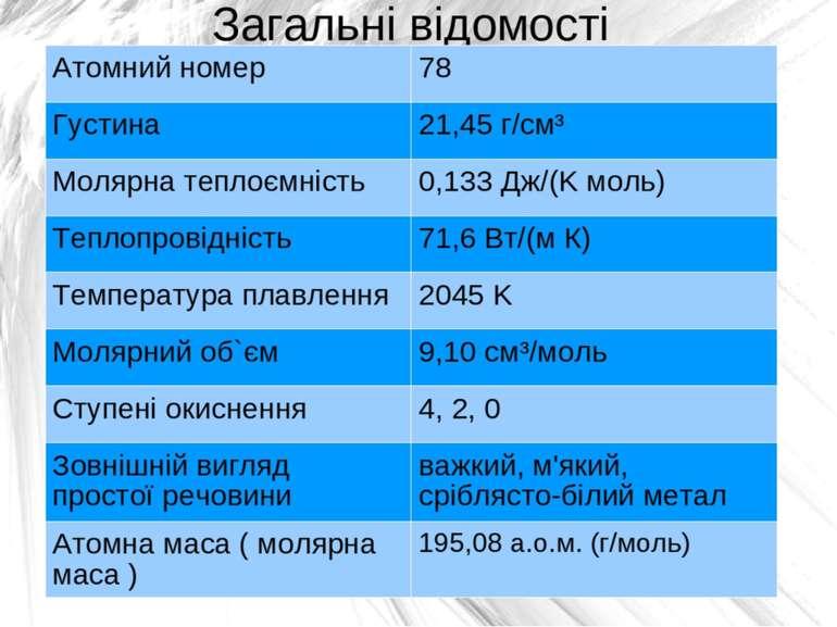 Загальні відомості Атомний номер 78 Густина 21,45 г/см³ Молярна теплоємність ...