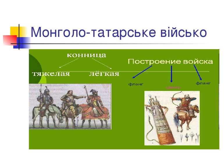 Монголо-татарське військо