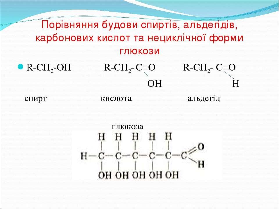 Порівняння будови спиртів, альдегідів, карбонових кислот та нециклічної форми...