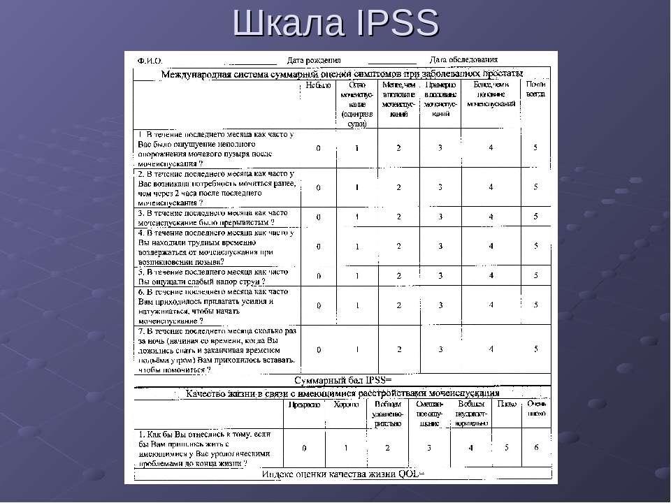 Шкала IPSS