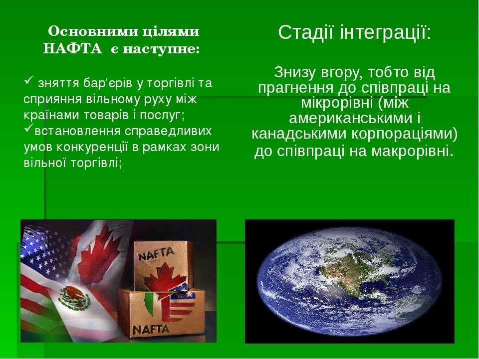 Основними цілями НАФТА є наступне: зняття бар'єрів у торгівлі та сприяння віл...