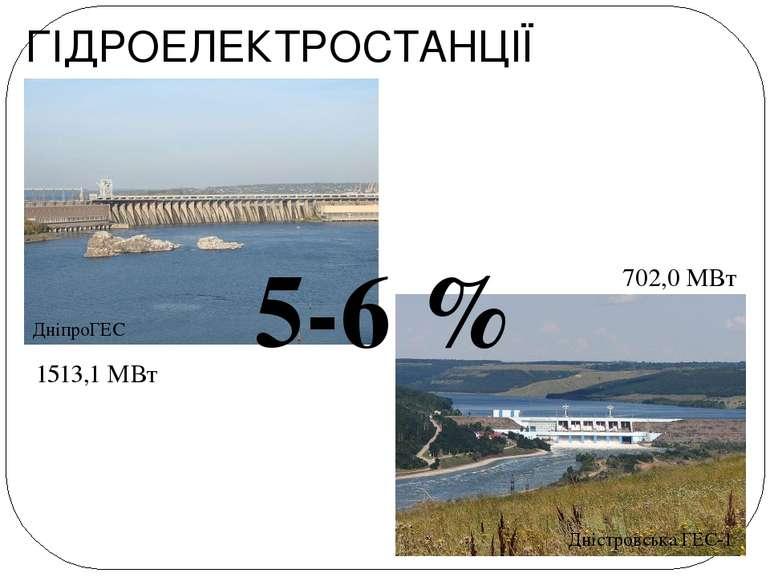 ГІДРОЕЛЕКТРОСТАНЦІЇ ДніпроГЕС Дністровська ГЕС-1 1513,1 МВт 702,0 МВт 5-6 %