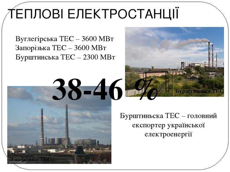 ТЕПЛОВІ ЕЛЕКТРОСТАНЦІЇ Вуглегірська ТЕС – 3600 МВт Запорізька ТЕС – 3600 МВт ...
