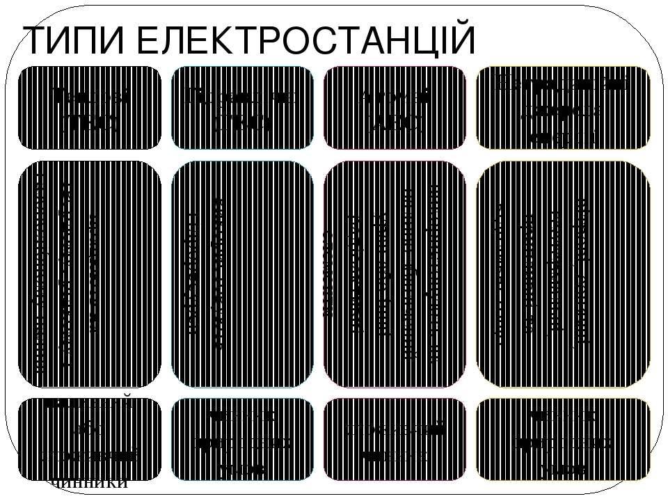 ТИПИ ЕЛЕКТРОСТАНЦІЙ Гідравлічні (ГЕС) Теплові (ТЕС) Атомні (АЕС) Нетрадиційні...