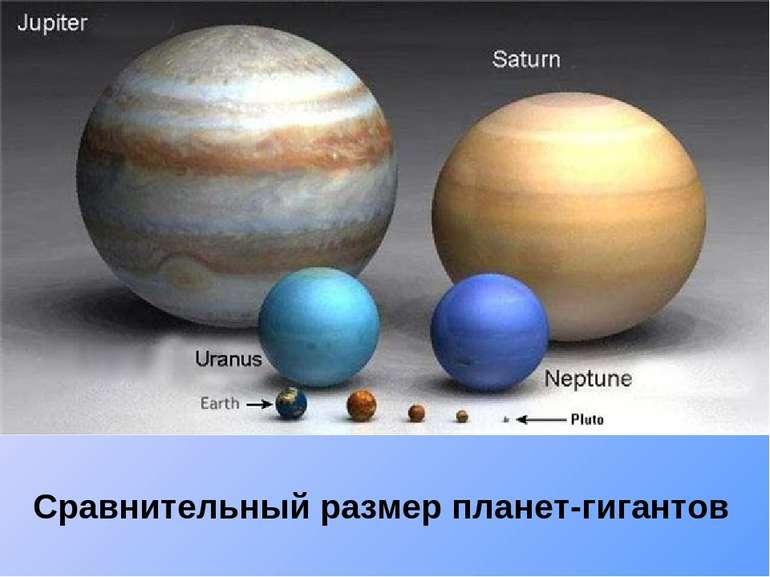 Сравнительный размер планет-гигантов