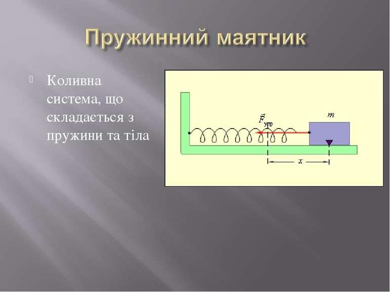Коливна система, що складається з пружини та тіла