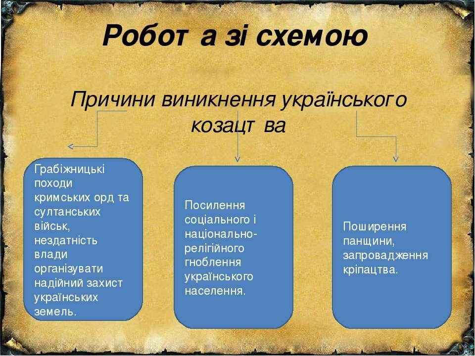 Робота зі схемою Причини виникнення українського козацтва Грабіжницькі походи...