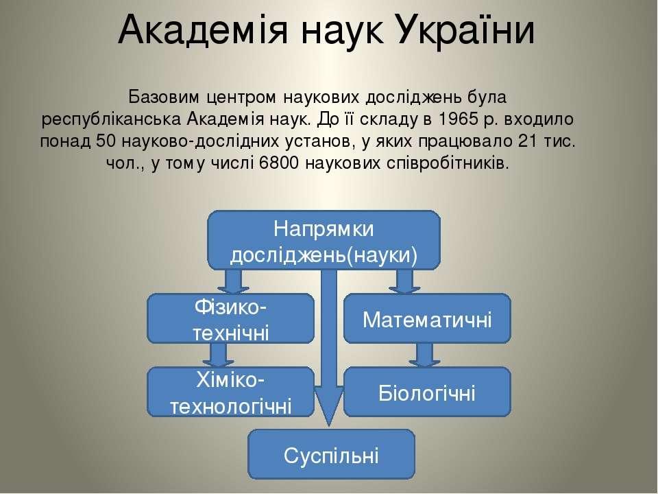 Академія наук України Базовим центром наукових досліджень була республіканськ...
