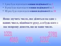 I ряд буде відповідати ознаки подільності на 2 II ряд буде відповідати ознаки...
