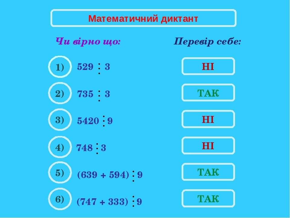 Математичний диктант Чи вірно що: 529 3 Перевір себе: НІ 1) ТАК 2) НІ 3) НІ 4...