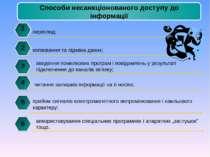 перегляд; 1 2 3 4 Способи несанкціонованого доступу до інформації копіювання ...