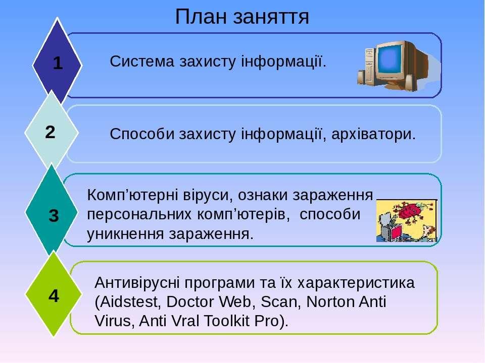 Система захисту інформації. 1 Способи захисту інформації, архіватори. 2 Комп'...