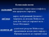 Композиція поеми експозиція: виникнення і наростання конфлікту між пророком і...