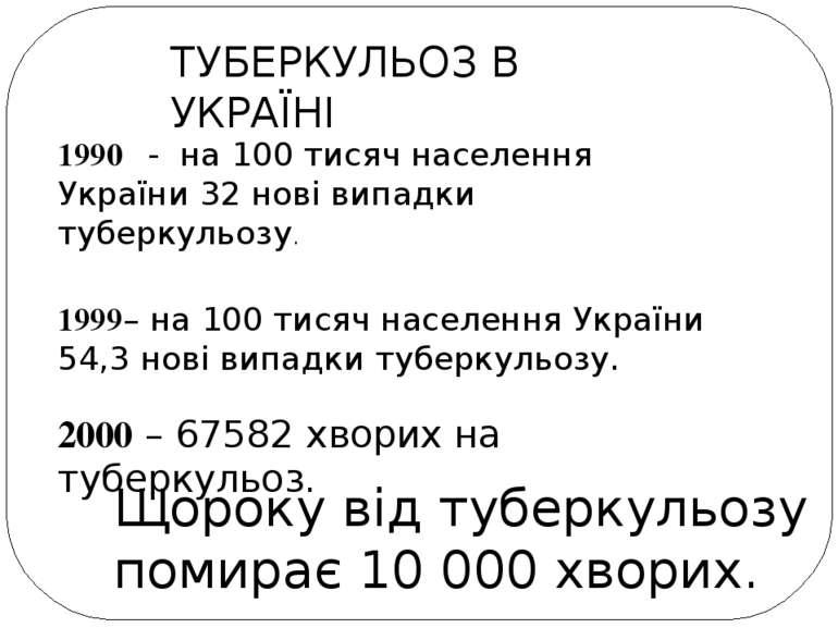 ТУБЕРКУЛЬОЗ В УКРАЇНІ 1990 - на 100 тисяч населення України 32 нові випадки т...