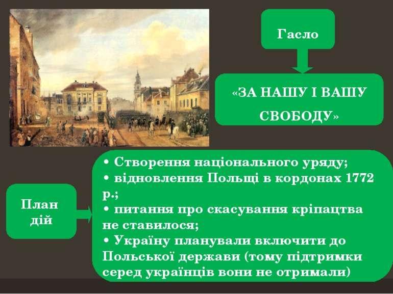 План дій • Створення національного уряду; • відновлення Польщі в кордонах 177...