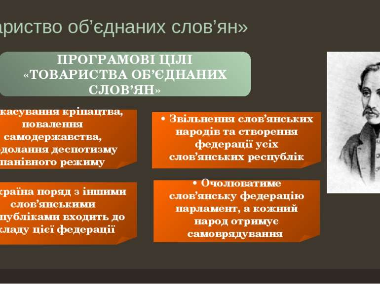 «Товариство об'єднаних слов'ян» • Скасування кріпацтва, повалення самодержавс...