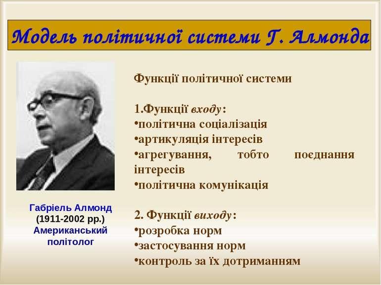Модель політичної системи Г. Алмонда Функції політичної системи Функції входу...