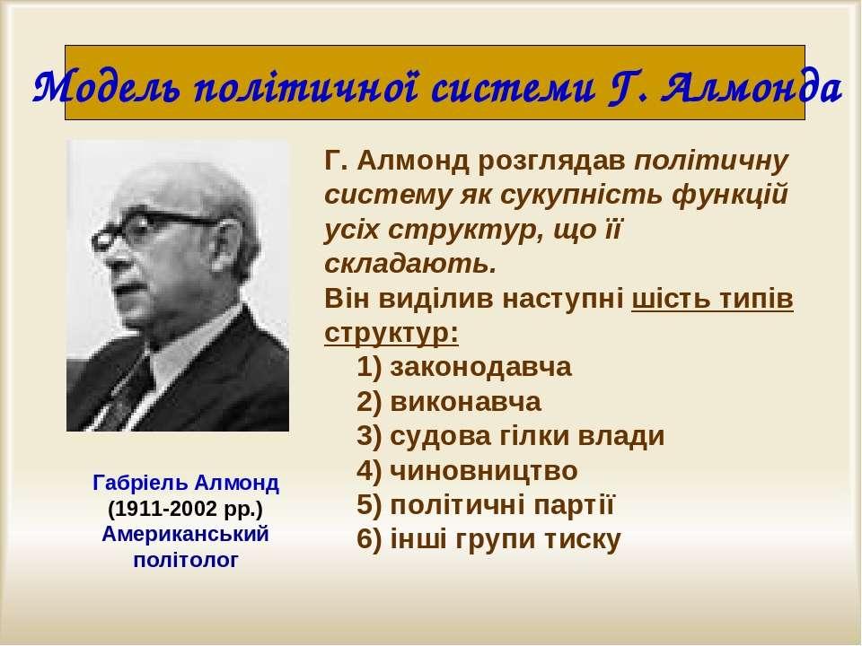 Модель політичної системи Г. Алмонда Г. Алмонд розглядав політичну систему як...