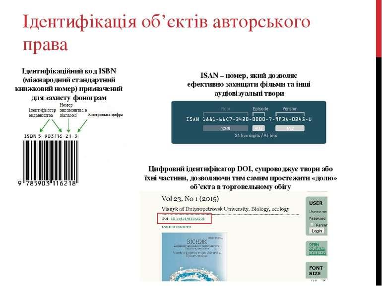 Ідентифікація об'єктів авторського права Ідентифікаційний код ISBN (міжнародн...