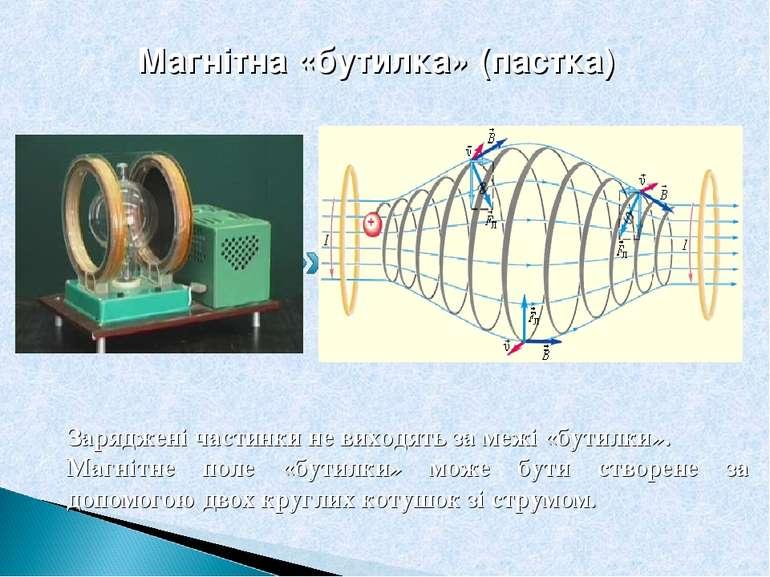 Магнітна «бутилка» (пастка) Заряджені частинки не виходять за межі «бутилки»....