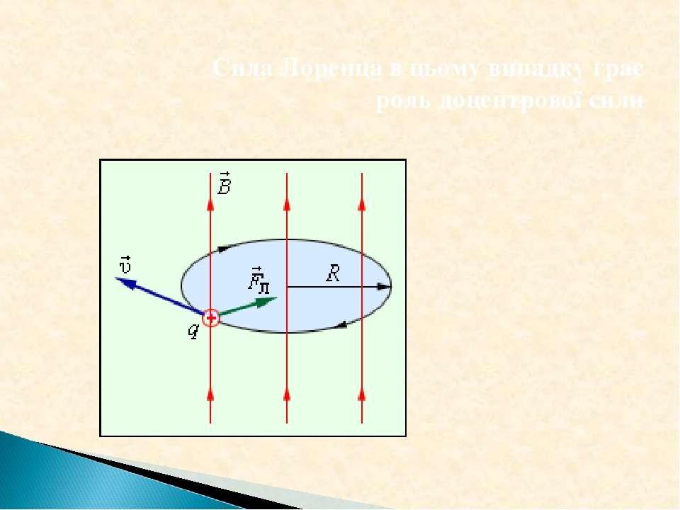 Сила Лоренца в цьому випадку грає роль доцентрової сили