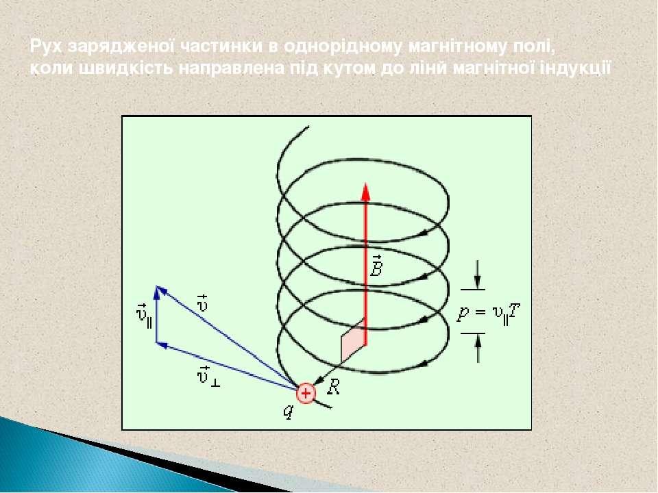 Рух зарядженої частинки в однорідному магнітному полі, коли швидкість направл...