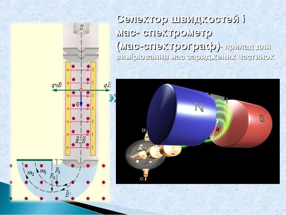 Селектор швидкостей і мас- спектрометр (мас-спектрограф)- прилад для вимірюва...