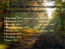 Фінляндія - 77% (території вкрито лісами) Канада - 49% Камбоджа - 69% Росія -...