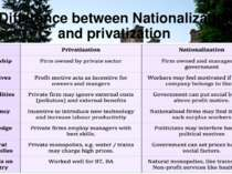 Difference between Nationalization and privatization