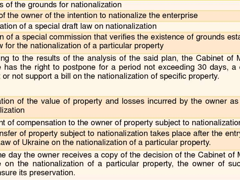 1 Analysis of the grounds for nationalization 2 Notice of the owner of the in...