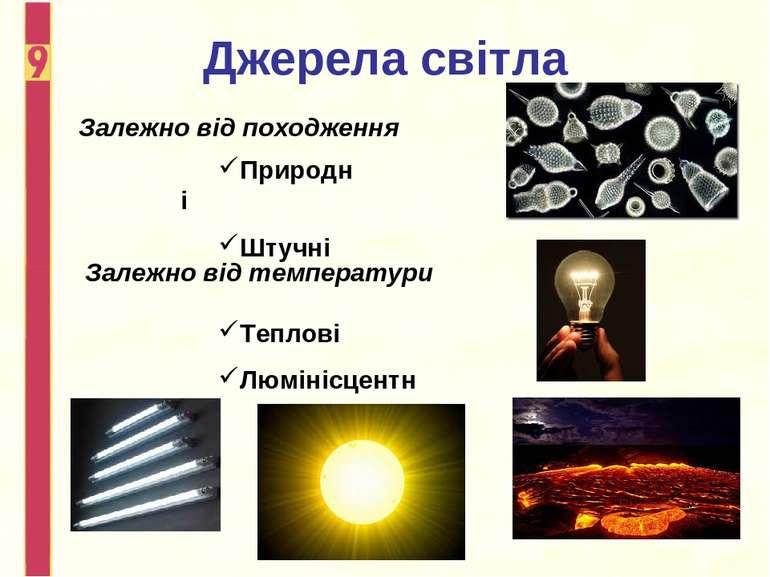 Джерела світла Залежно від походження Природні Штучні Залежно від температури...